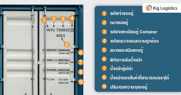 Shippingจีน หมายเลขบนตู้คอนเทนเนอร์_1 shippingจีน Shippingจีน รู้จักกับหมายเลขบนตู้คอนเทนเนอร์ บ่งบอกอะไรบ้าง ?                                                                       kiglogistics Page 768x402